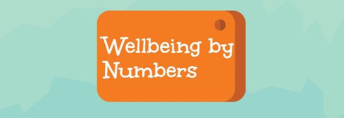 Wellbeing By Numbers