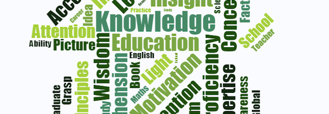 Using Word Clouds in the Classroom