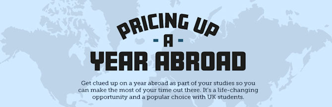 Pricing Up a Year Abroad