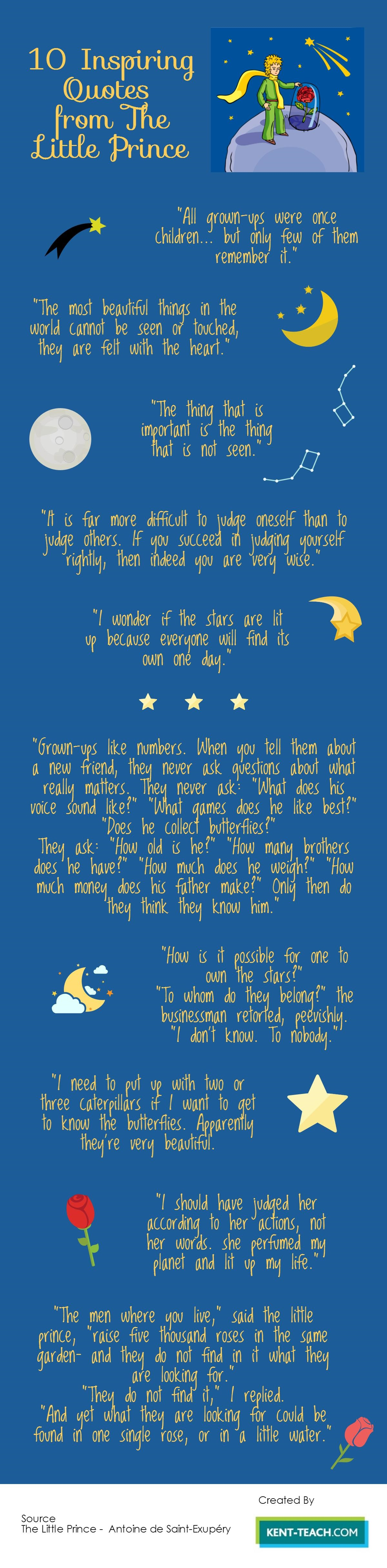 10 Inspiring Quotes from The Little Prince - Antoine de ...